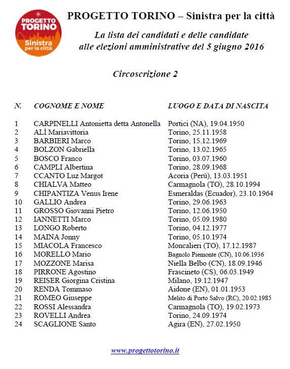 lista PROGETTO TORINO circ 2