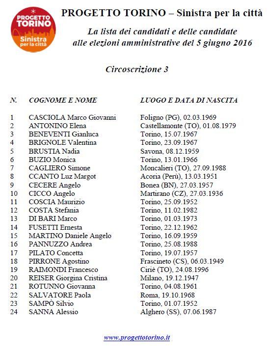 lista PROGETTO TORINO circ 3