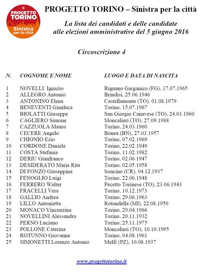 lista PROGETTO TORINO circ 4