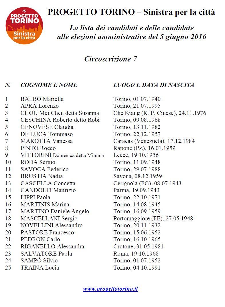 lista PROGETTO TORINO circ 7