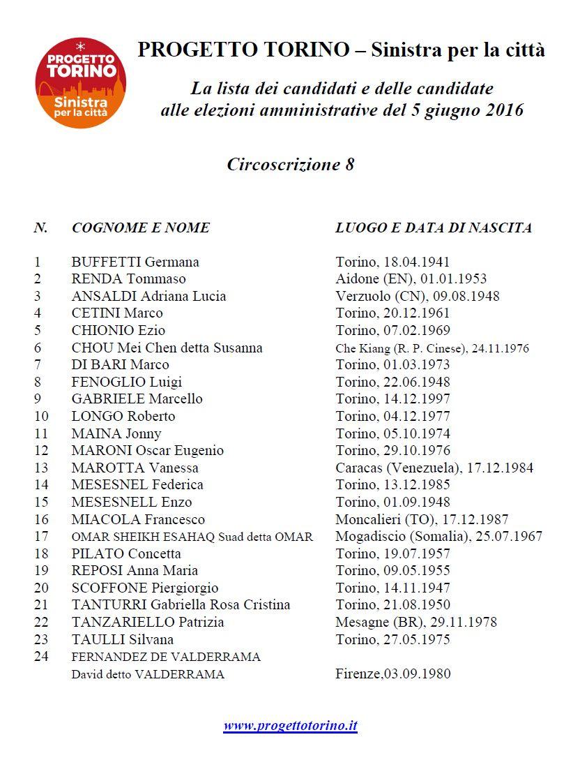 lista PROGETTO TORINO circ 8